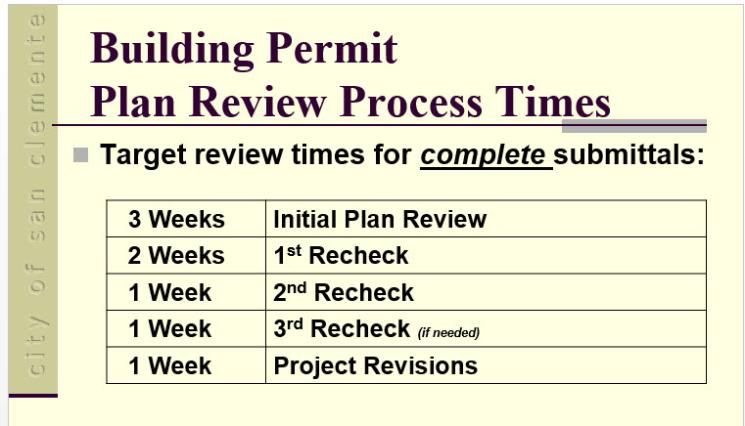 Bldg Plan Review Process Times
