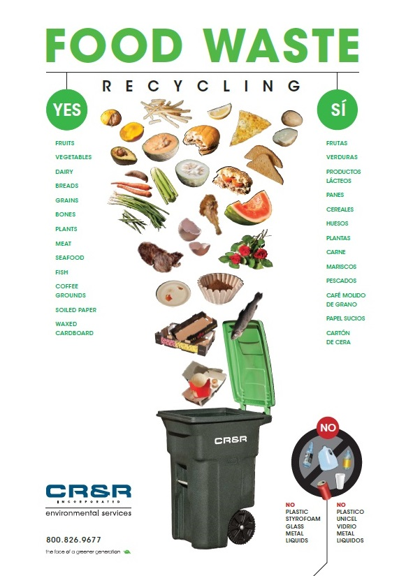 Trash & Recycling | City of San Clemente, CA